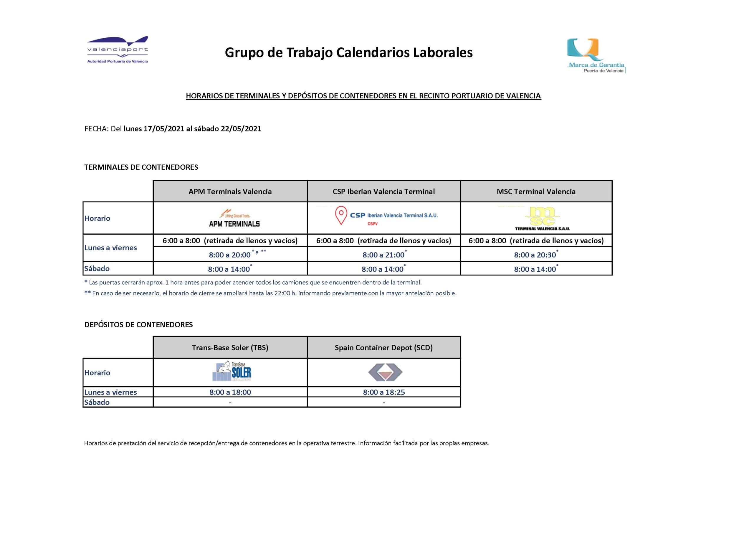 Horarios de entrega/recepción en la operativa terrestre de terminales y depósitos de contenedores puerto de Valencia