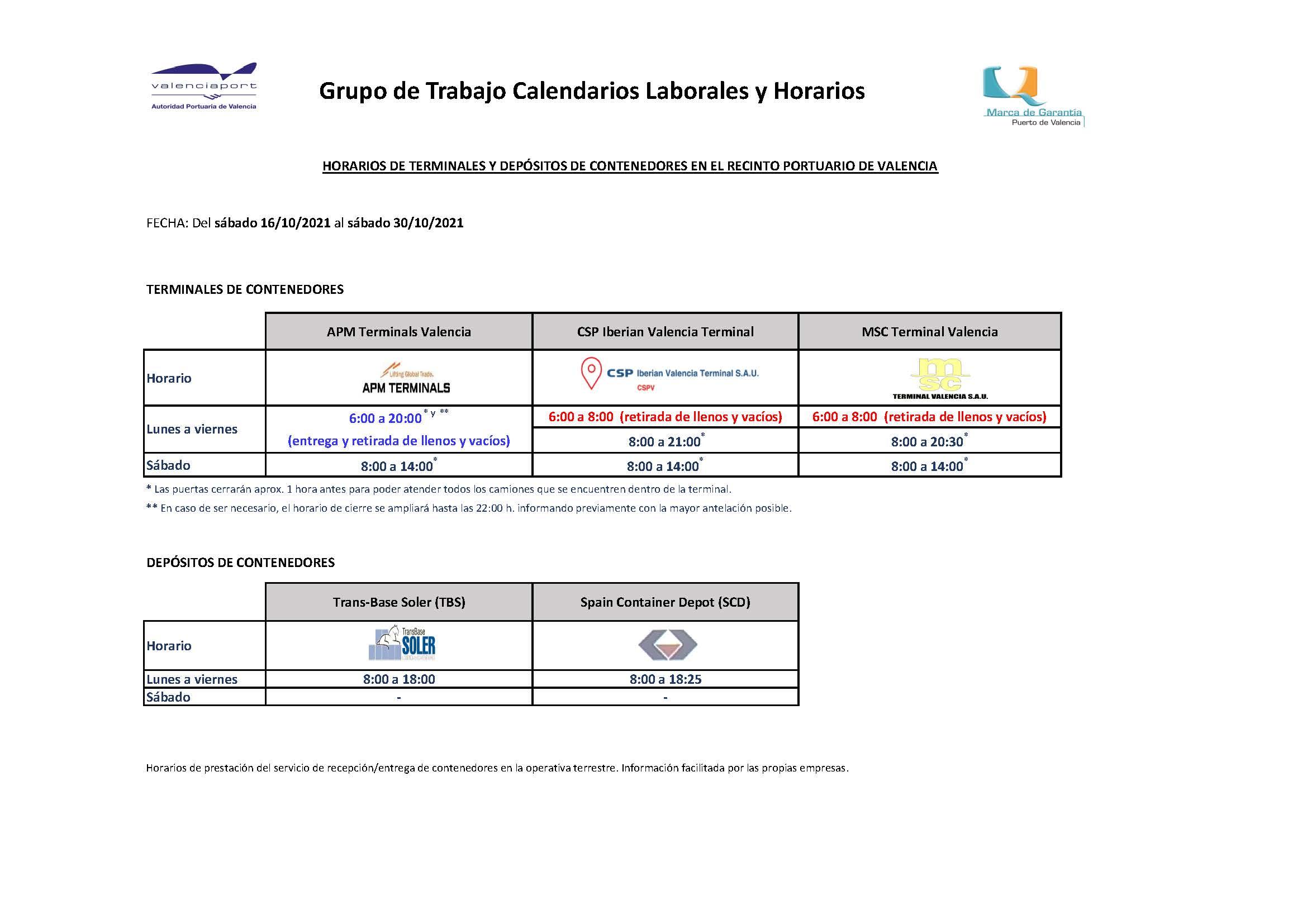 Horarios entrega/recepción en la operativa terrestre de terminales y depósitos de contenedores puerto de Valencia